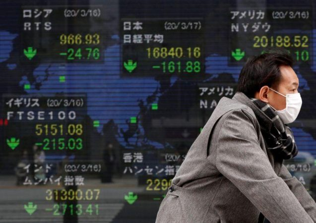 Nikkei reaches a minimum of three and a half years due to continued risk aversion