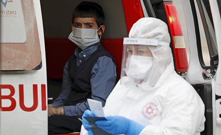 Mossad against coronavirus