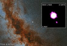 Black hole in MAXI J1820 070 system throws material into space