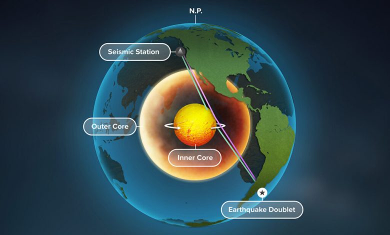 Geologists have confirmed the super rotation of the Earth's inner core