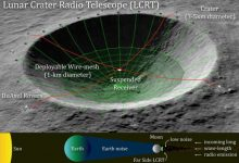 NASA intends to transform the lunar crater into a giant telescope