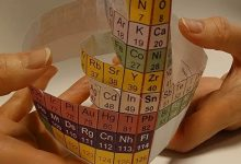 Scientists have created a new periodic table of elements