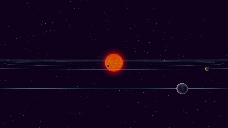 TRAPPIST planetary orbits not displaced