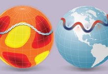 Weather on Earth and the Sun have common features