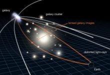 gravitatsionnaya linza