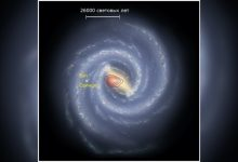 Remnants of a dead galaxy discovered in the center of the Milky Way