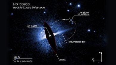 Strange exoplanet points to planet Nine