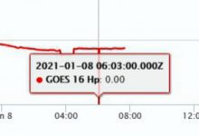 Today the Earths magnetosphere over the Western Hemisphere has briefly switched off completely Fotor