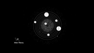 Ether theory What unites Mendeleev Tesla and von Braun