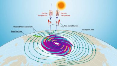 A cosmic hurricane was recorded in the Earths ionosphere provoking a rain of electrons
