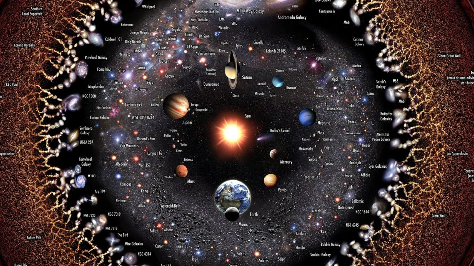 Astronomers have reported that humanity is living at a better time 1