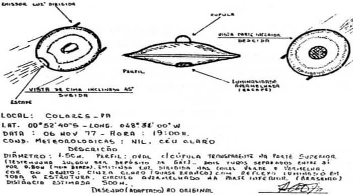 UFO invasion off the east coast of Brazil 1